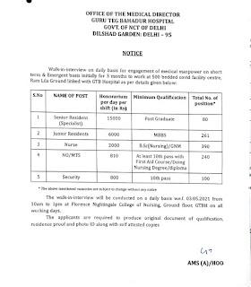 Guru Teg Bahadur Hospital Jobs Recruitment Delhi 2021