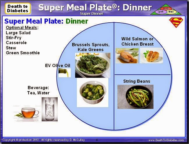 Super Meal Examples for Dinner