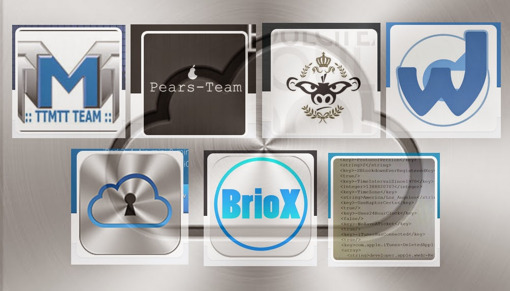 briox bypass