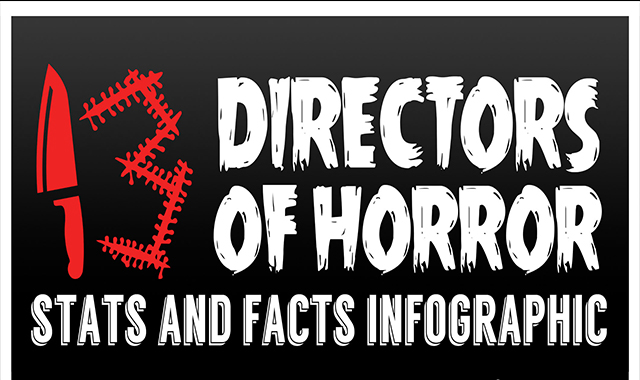 13 Director of horror Stats and Facts