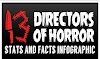 13 Director of horror Stats and Facts #infographic