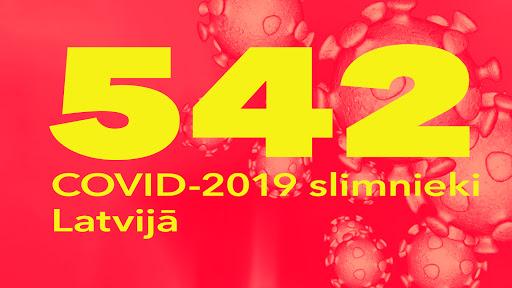 Koronavīrusa saslimušo skaits Latvijā 6.04.2020.