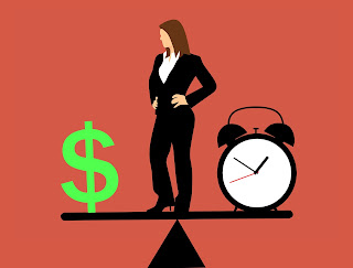 Why is time management important to an entrepreneur