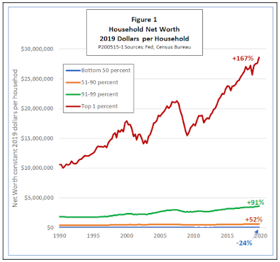 Como a dívida das famílias ameaça a recuperação 3
