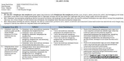 Silabus PJOK Kelas 9 SMP/MTs Kurikulum 2013 Revisi 2019