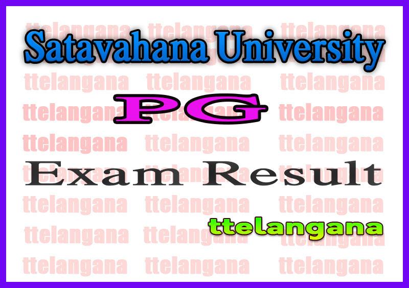 Satavahana University PG MA MCom MSc MBA MSW Exam Results