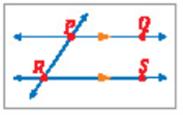 1-2 المستقيمان المتوازيان والقاطع - التوازي والتعامد