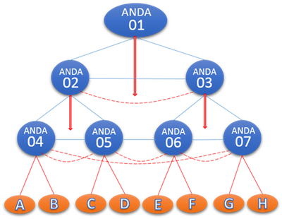 jaringan bisnis