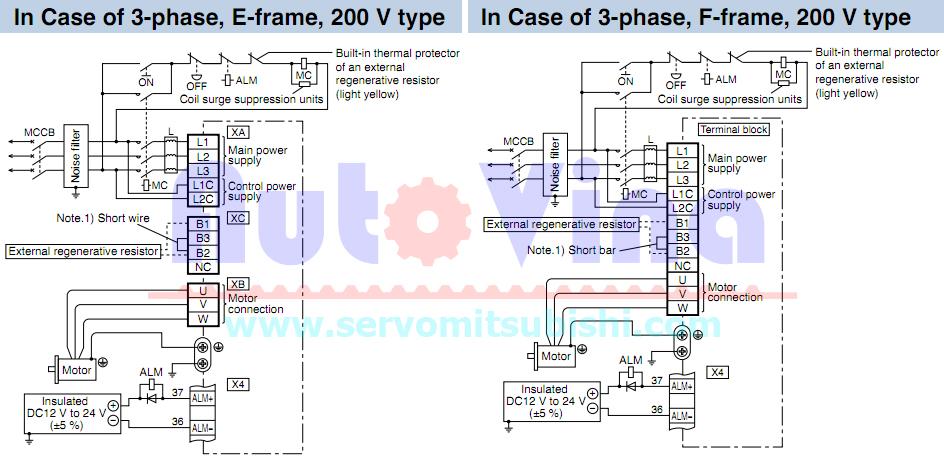 Sơ đầu đấu nối servo Panasonic Minas A5 loại 3 phase 220V Frame E, F