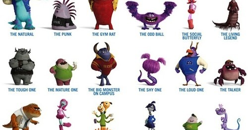 Club Penguin Blog: Monsters University Characters | Club ...