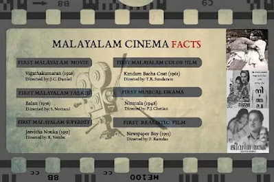 Malayalam Cinema Facts for PSC