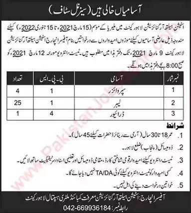 Latest Jobs in Pakistan Station Health Organization Lahore Jobs 2021