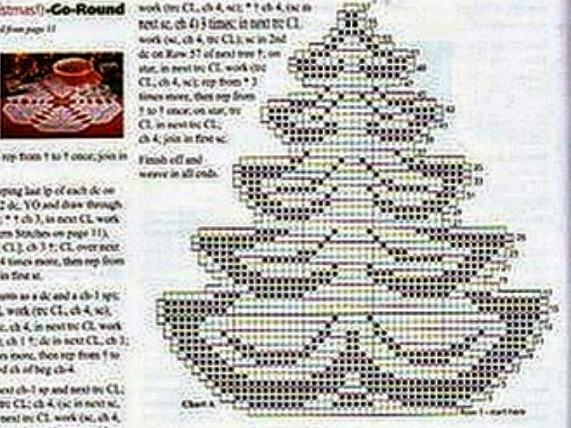 Carpeta estilo filet con diseño de pinos para Navidad | Todo crochet