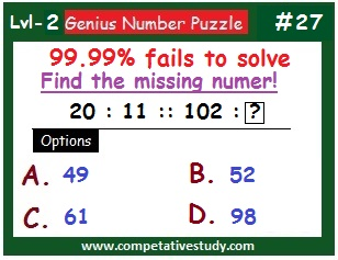 Number Puzzle: Find the missing number: 20 : 11 :: 102 : ?