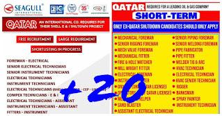 Daily Gulfwalkin Vacancies PDF Mar11