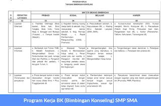 Program Kerja BK (Bimbingan Konseling) SMP SMA
