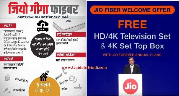 Jio Fiber Registration Date  Jio Fiber बेस प्लान  क्या है Jio Giga Fiber   Jio पर फर्स्ट डे-फर्स्ट शो Guide In Hindi