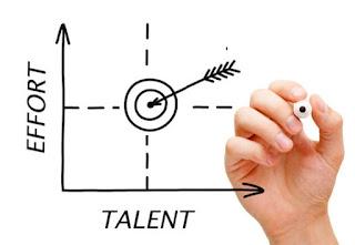 Bisnis, Bakat, Talent, Kelebihan Diri, Potensi Diri