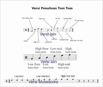 perbedaan notasi tom tom di paranada