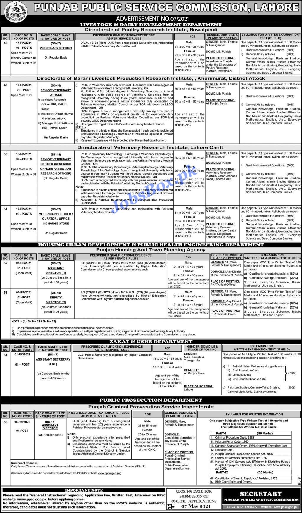 Latest PPSC Jobs April 2021 Advertisement No. 7/2021