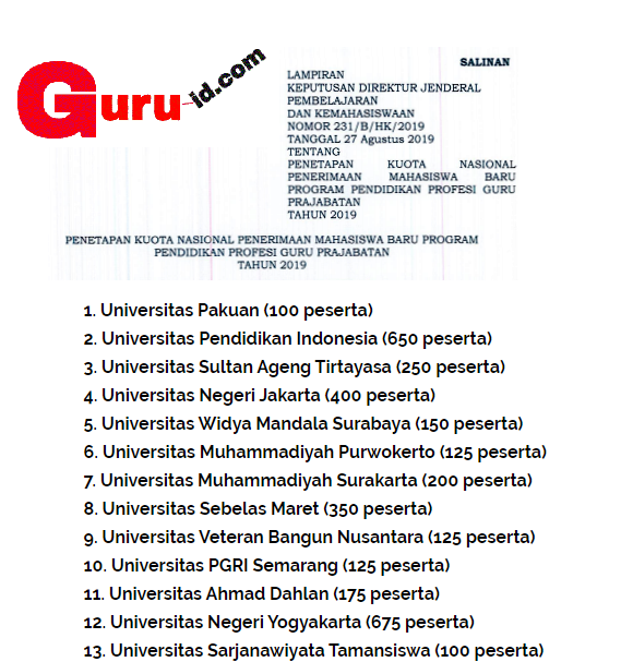 gambar Daftar Universitas Penyelenggara PPG Prajabatan Mandiri 2019
