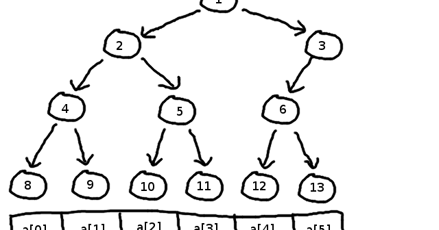 bababadalgharaghtakamminarronnkonnbro: The Kempe Tree: A