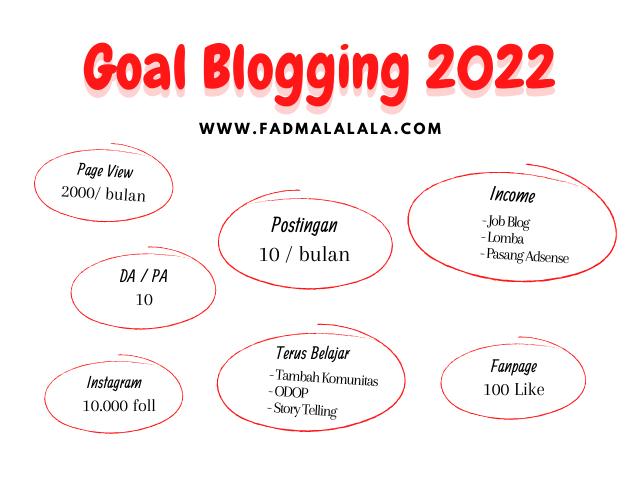 target-blog-setahun