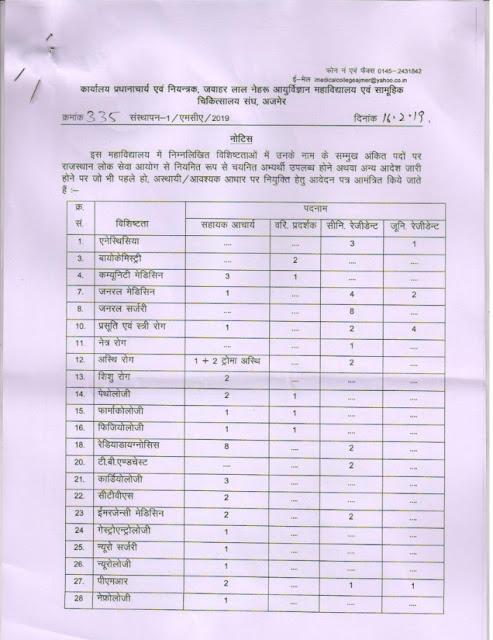 70 posts in Jawaharlal Nehru Medical College,  Ajmer