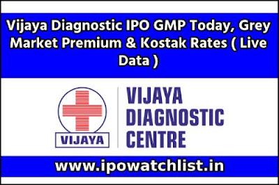 Vijaya Diagnostic IPO GMP Today, Grey Market Premium