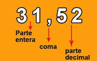 juegos con números decimales