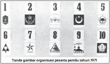 Peristiwa-Peristiwa Politik pada Masa Orde Baru - Tanda gambar organisasi peserta