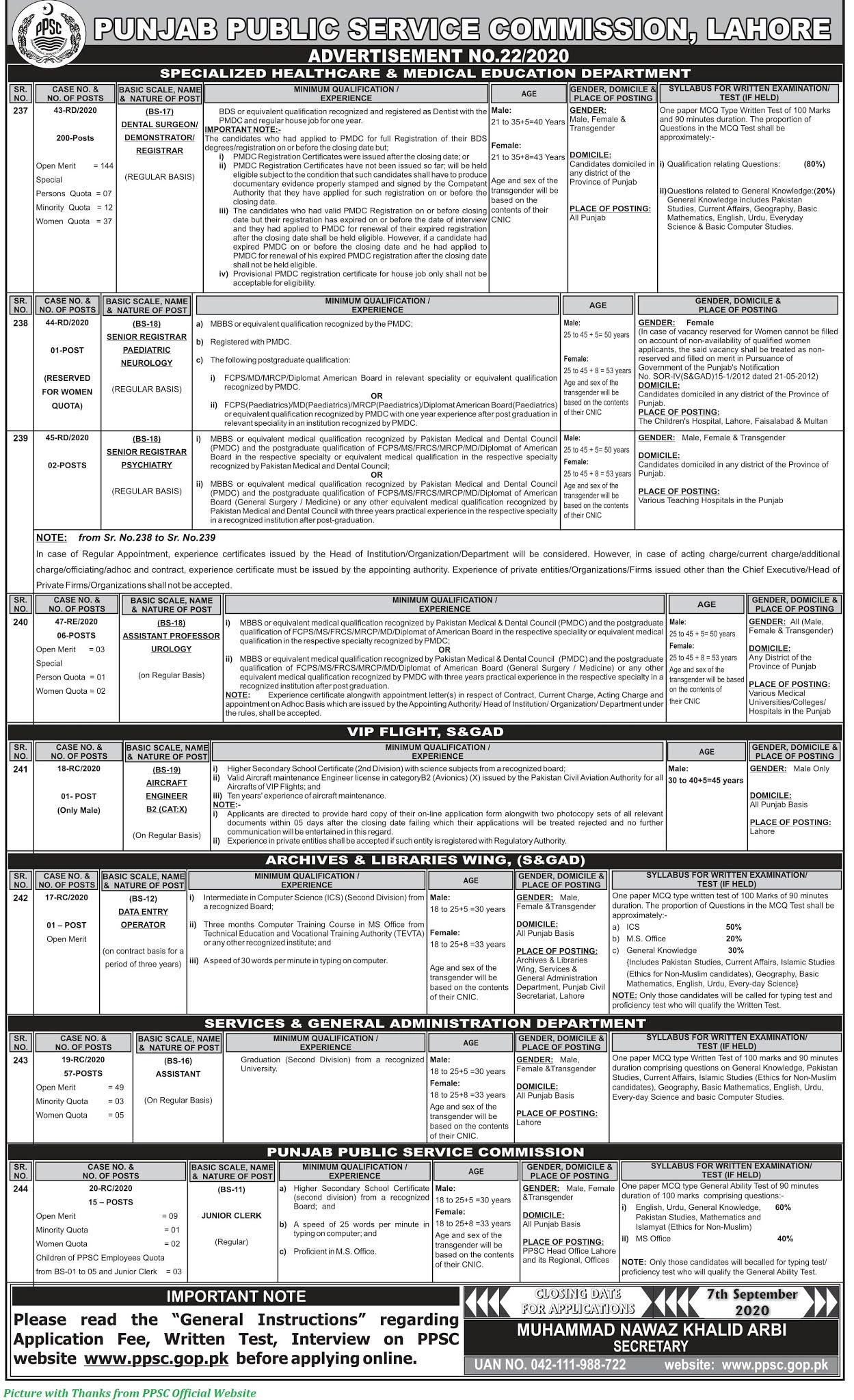 PPSC Jobs 2020 - Latest PPSC Jobs Advertisement No. 22/2020 PPSC August Jobs 2020 Apply Online