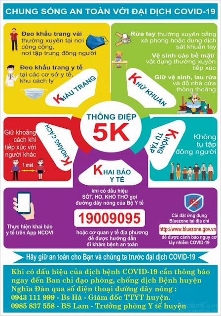 Vector Thông điệp 9K của Bộ Y tế phòng chống Covid-19