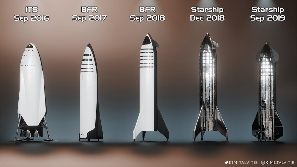 SpaceX Starship evolution 2016-2019 by Kimi Talvitie