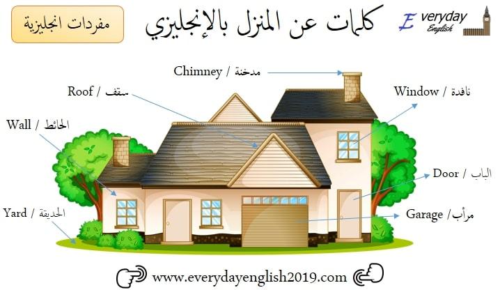 كلمات عن المنزل بالانجليزي