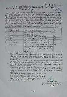 bharatpur paramedical staff utb post