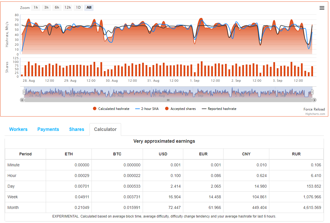 Exxi stock premarket trades