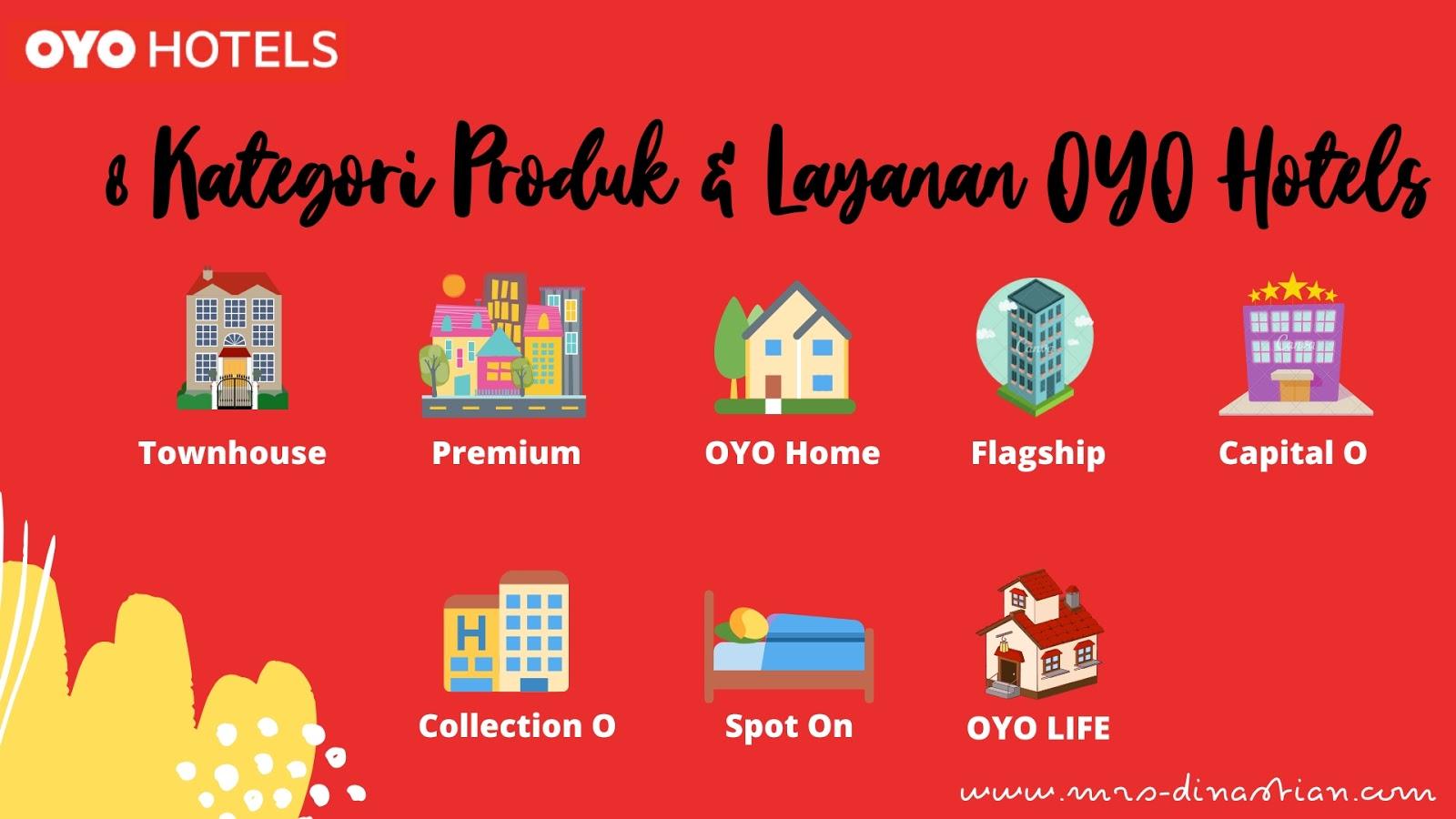 Produk dan Layanan Oyo Hotels