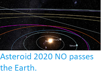 https://sciencythoughts.blogspot.com/2020/07/asteroid-2020-no-passes-earth.html