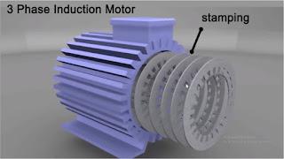 laminated core of induction motor three phase or single phase