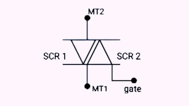 symbol of TRIAC in hindi