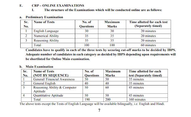 Sarkari Naukri, IBPS Clerk Recruitment 2021, Govt Job 2021, Central Govt Job 2021, Bank Job 2021