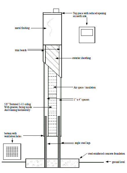 Net Results Chimney Swift Tower