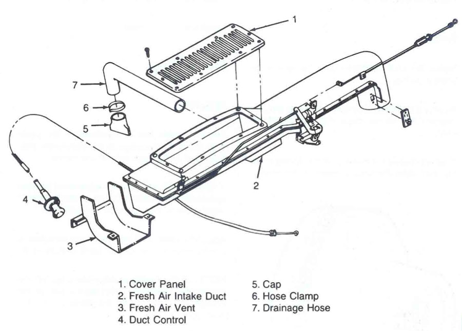 Cj7 Heater Diagram - Wiring Diagrams Show on