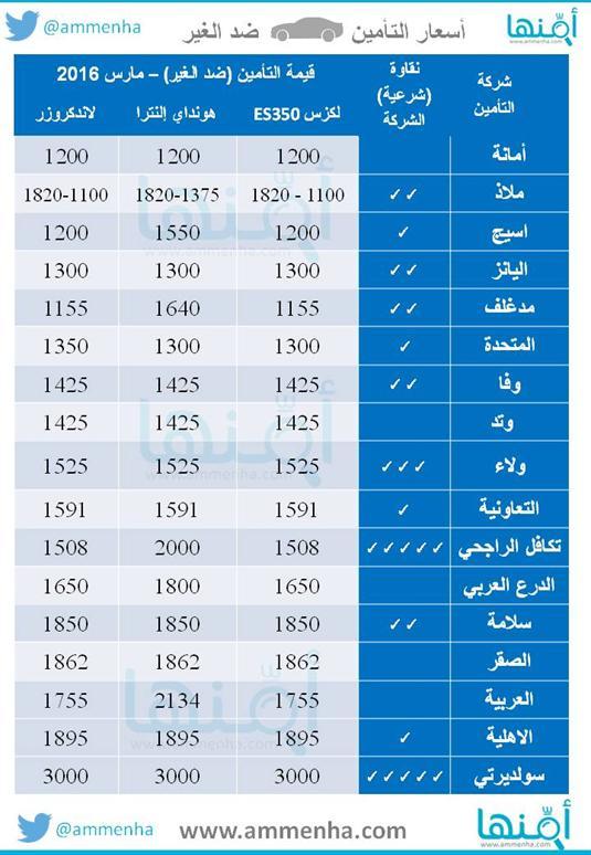 j;htg hgvh[pd - Arabic News Collections