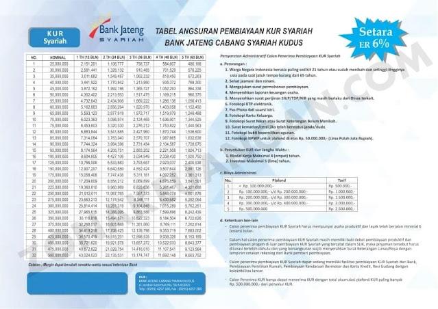 Tabel Angsuran KUR Syariah Bank Jateng