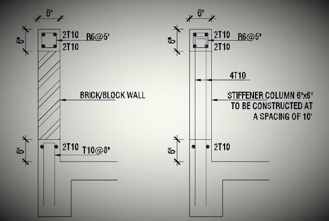 وارش السطح أو السترة - الأنواع والاستخدامات والتصميم والبناء