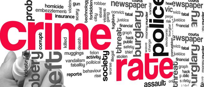 National Crime Records Bureau (NCRB Data) | Crime Against