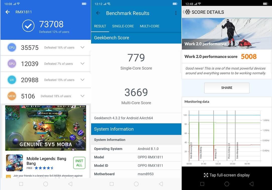 Realme C1 Benchmark Scores