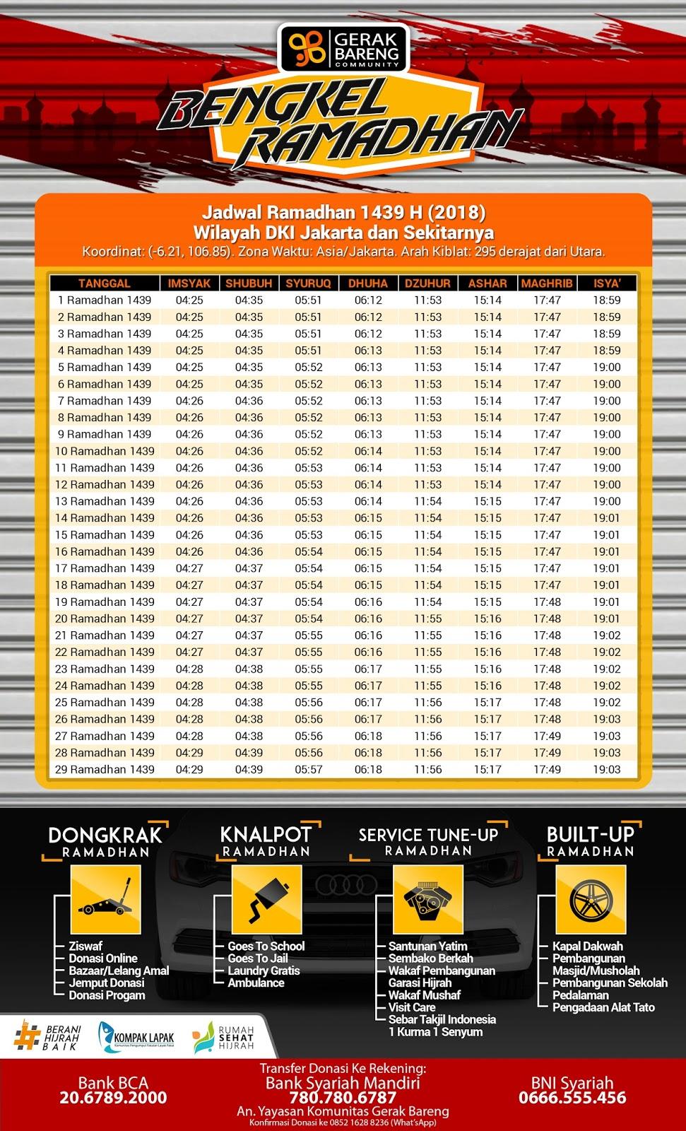 Jadwal Imsakiyah Ramadhan 1439 H